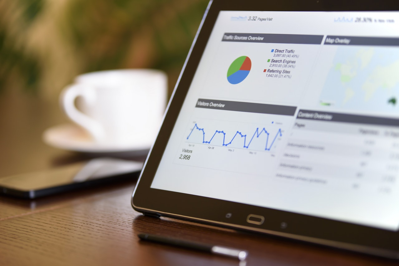 Check your Google Analytics for data insights