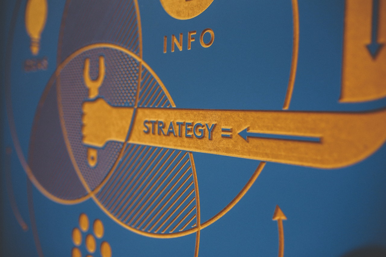 If you have a content strategy, reread it and use it